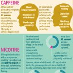 infographic effects of caffeine and nicotine on schizophrenics.