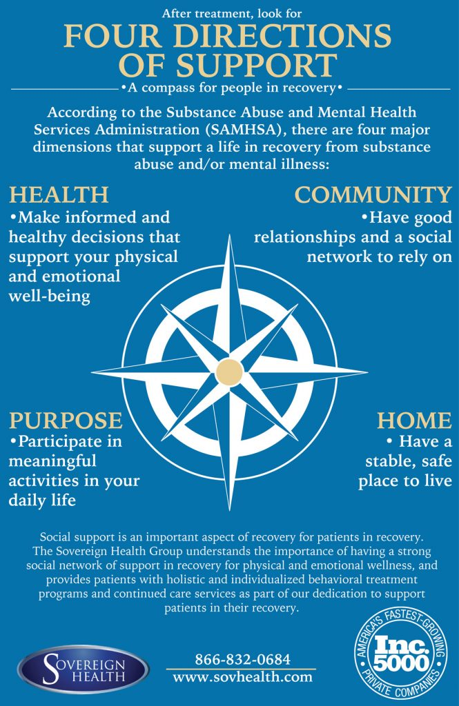 4 Dimensions of Support Infographic