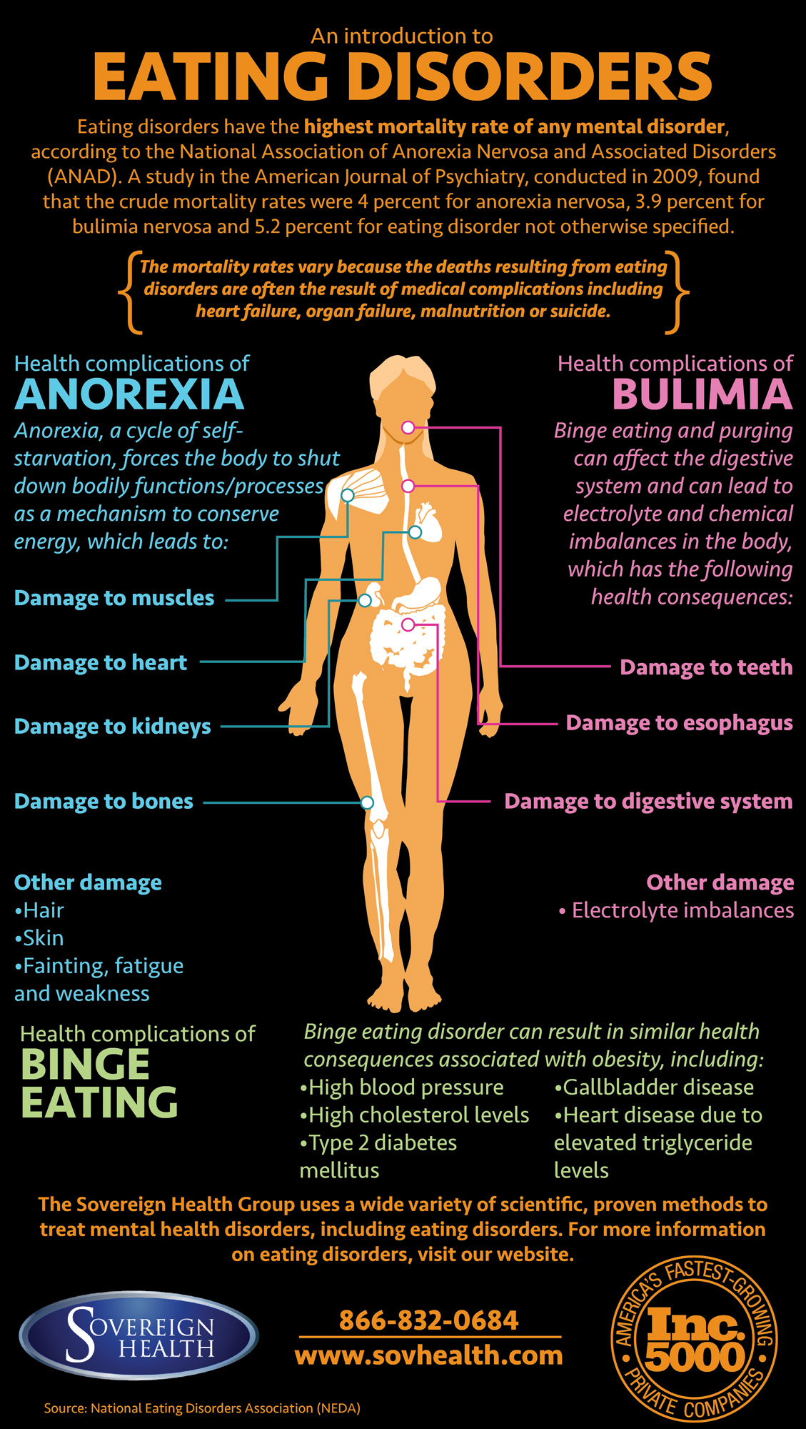an analysis of anorexia and bulima disorders and their treatment methods The eating disorder bulimia nervosa is characterized by a period of  family and  twin studies indicate that bulimia nervosa is about 55% heritable, meaning that   although many options exist for treating bulimia nervosa, the.