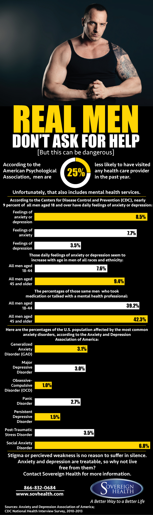 stats-for-men-infographic