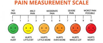 Pain Awareness Month: Know how to manage pain